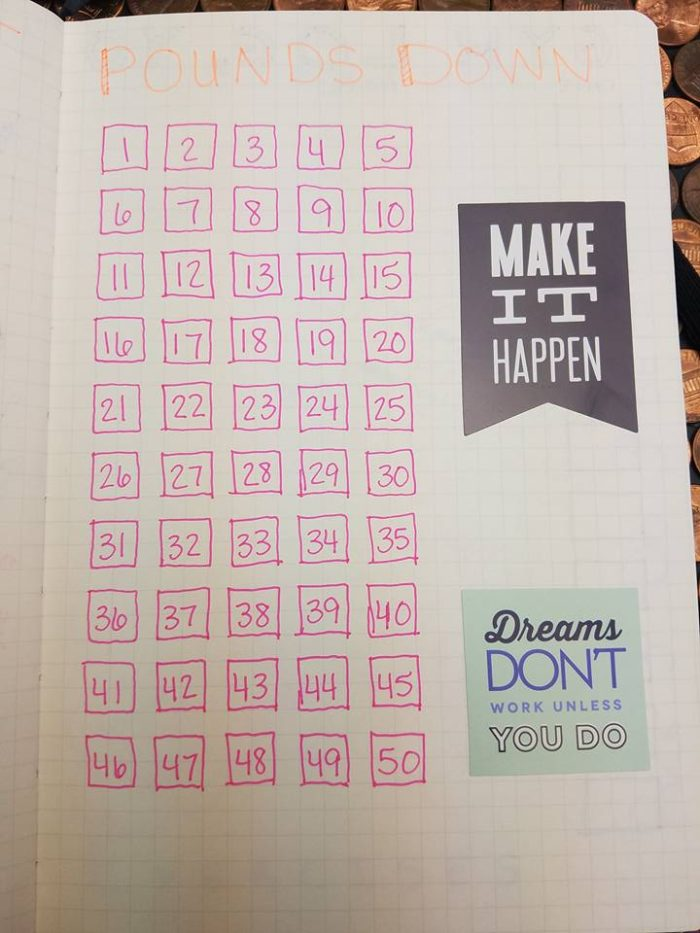photograph about Bullet Journal Weight Loss Tracker Printable identify Bullet Magazine for Excess weight Reduction: Style and design Guidelines + No cost