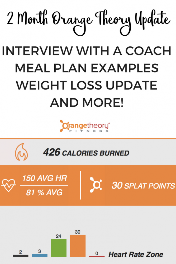 2 Month Orange Theory Update
