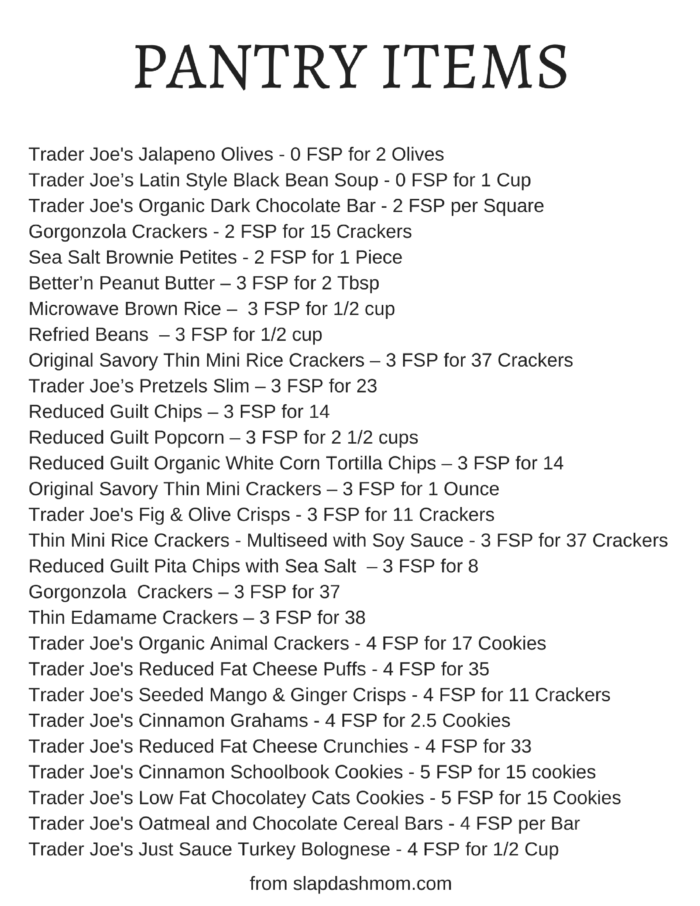 Weight Watchers Trader Joes List