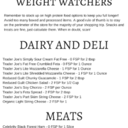 Weight Watchers Trader Joes Shopping List