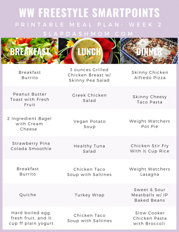 WW FreeStyle SmartPoints Meal Plan