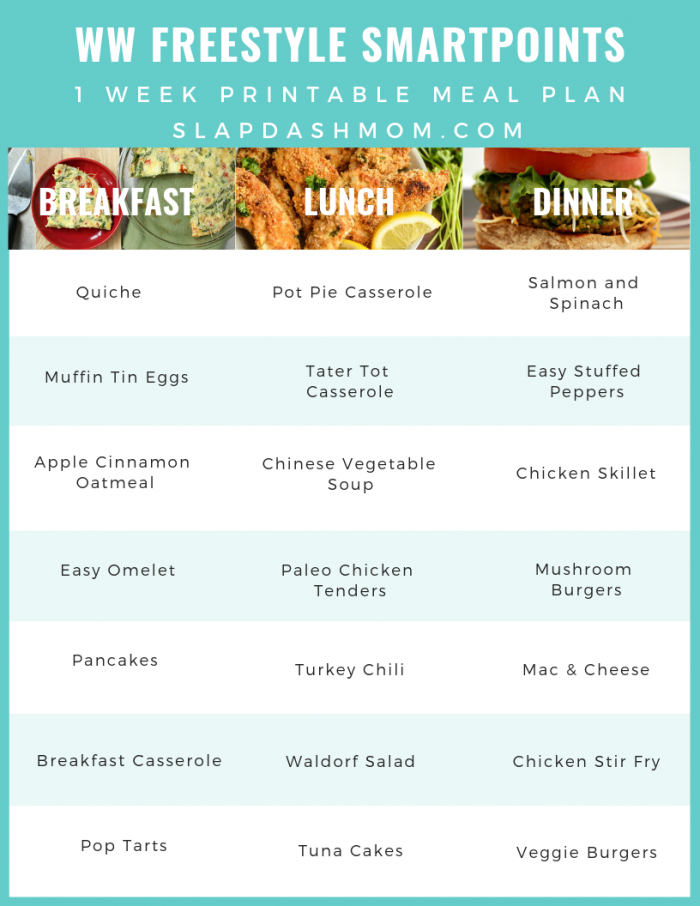 Freestyle Weight Watchers Meal Plan for a Week