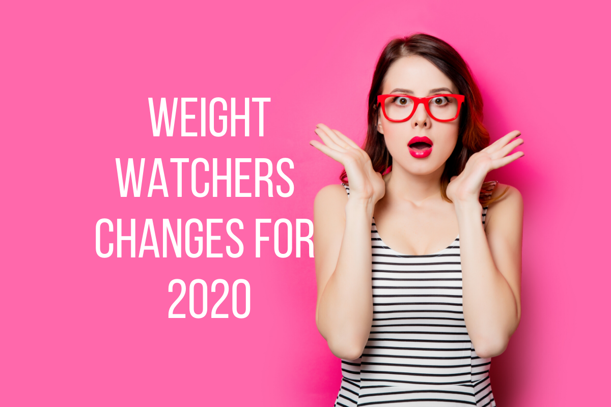 top weight loss programs 2020